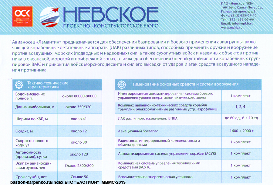 Future Russian Aircraft Carriers and Deck Aviation. #3 - Page 27 LAMANTIN_MVMS-2019_02